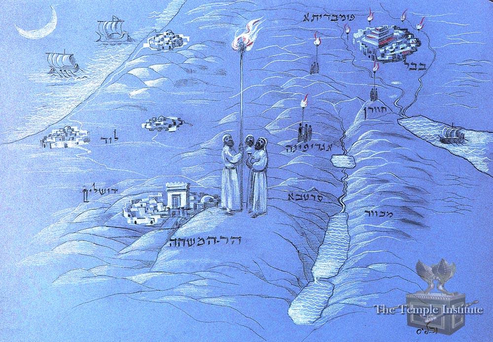 Rosh HaShana Torch Map