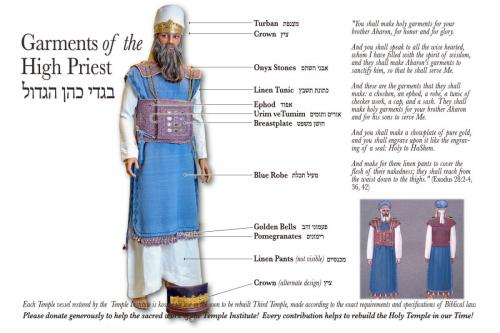 high-priest-garments-gallery